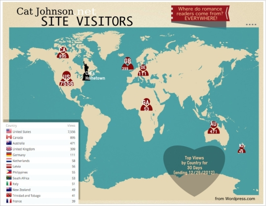 Site Visits Infographic